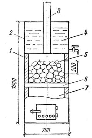Металлические печи в разрезе