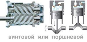 компрессор